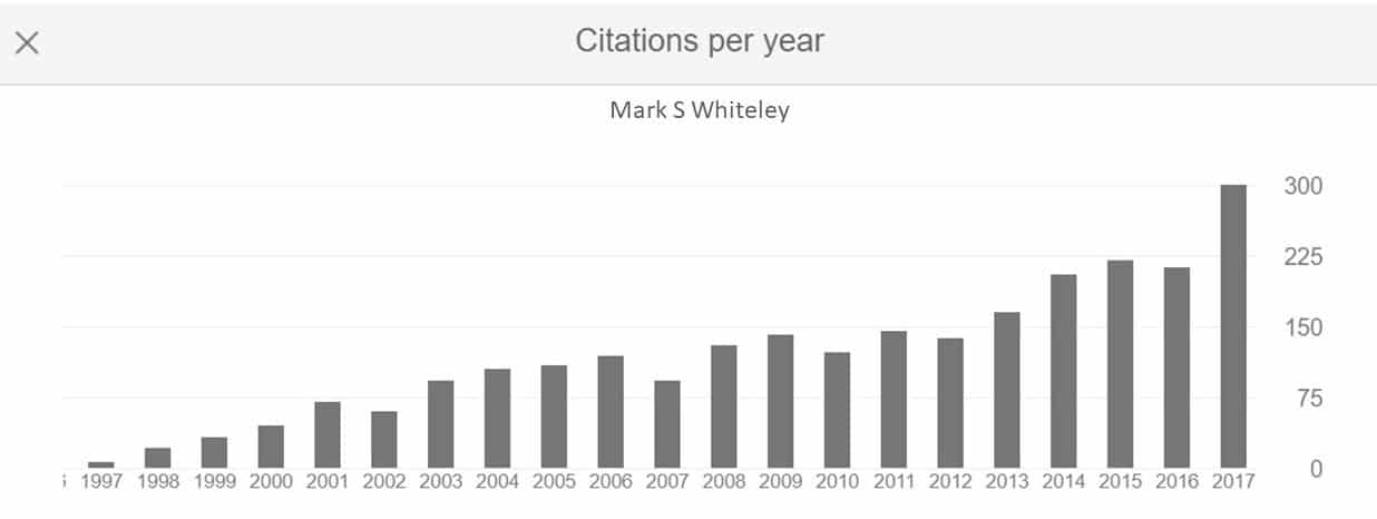 Citations for Mark S Whiteley 2017 - The Whiteley Clinic research